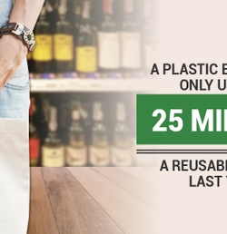 How Your Business Can Profit on Reusable Wine Bags During the Holidays